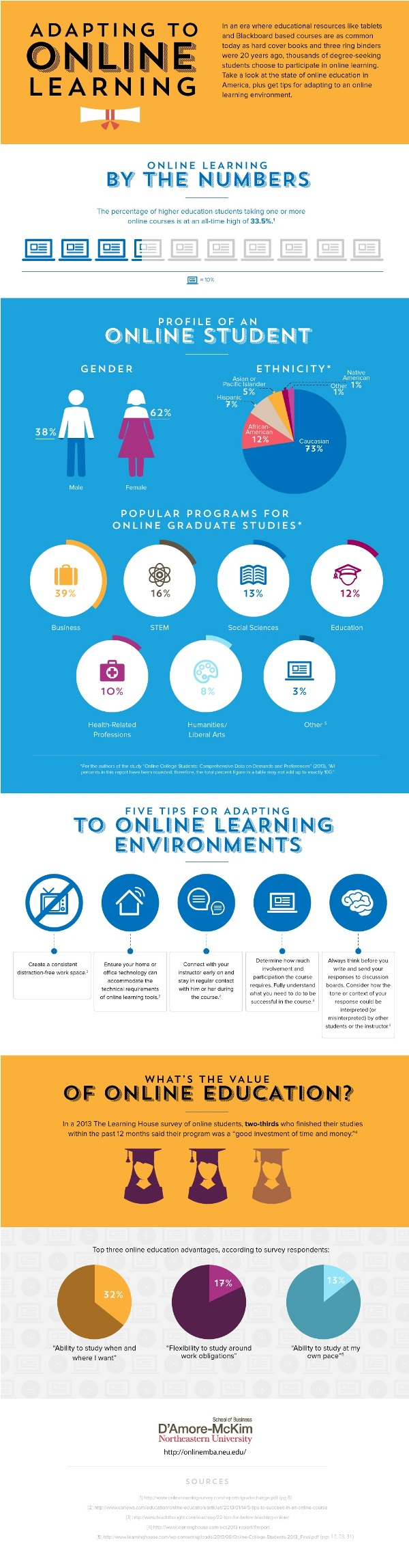 Adapting_to_Online_Learning